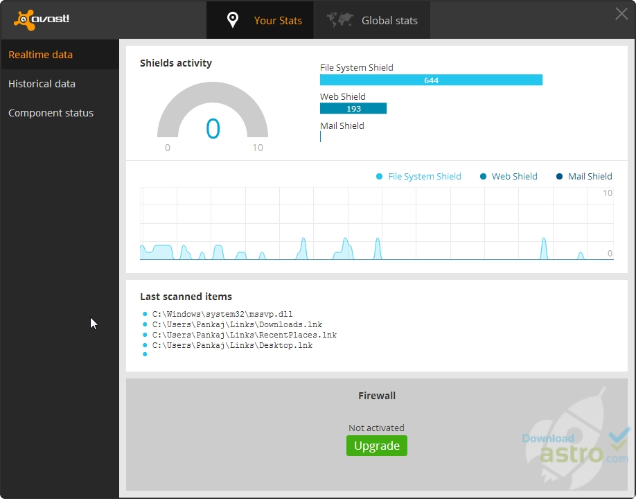 Avast antivirus free download 2017 full version crack Online antivirus download
